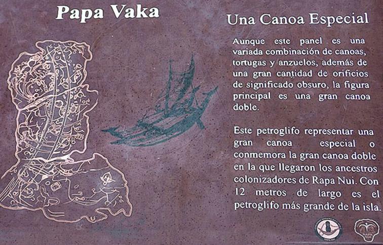 Papa Vaka